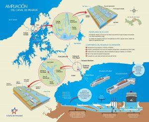 Programa Ampliación Canal de Panamá